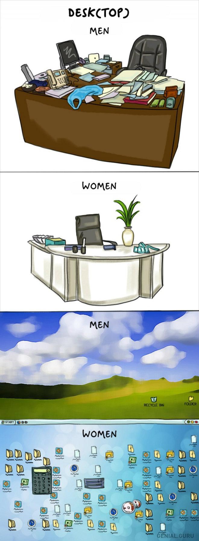 homme femme bureaux