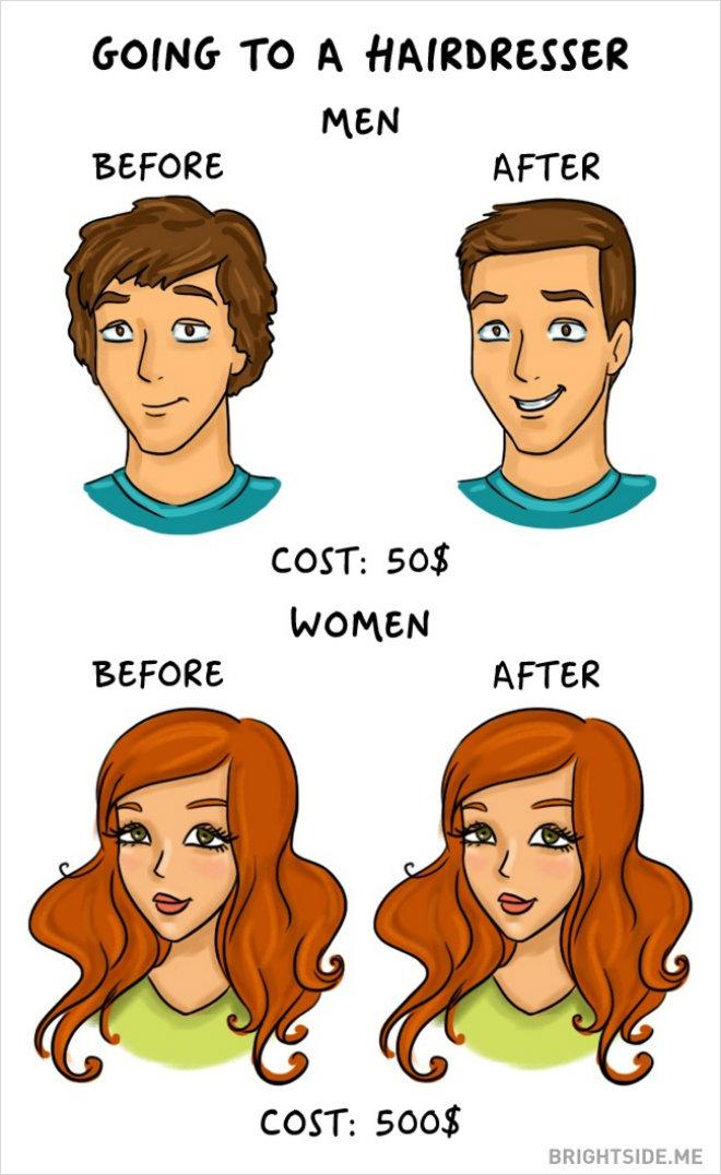 homme femme coiffeur