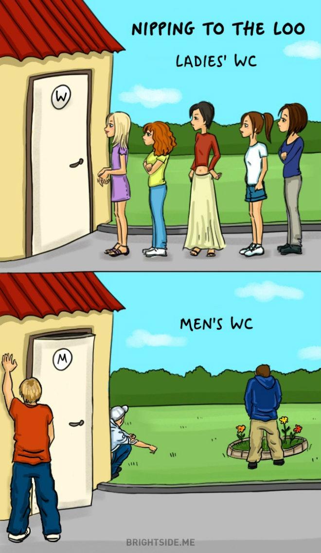homme femme toilettes