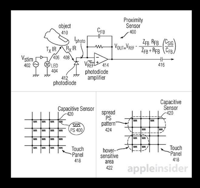 plans apple ecran sans contact