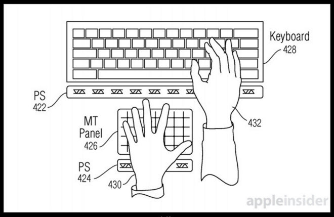plans apple ecran sensitif