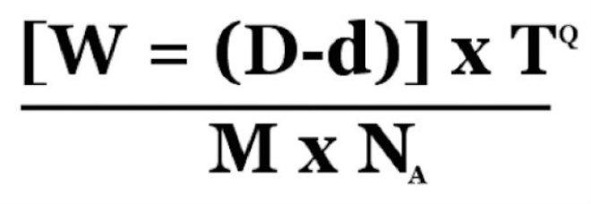 equation blue monday