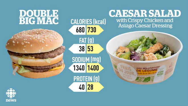 mcdonalds big mac salade kale
