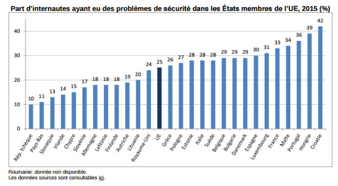 securite-informatique-europe