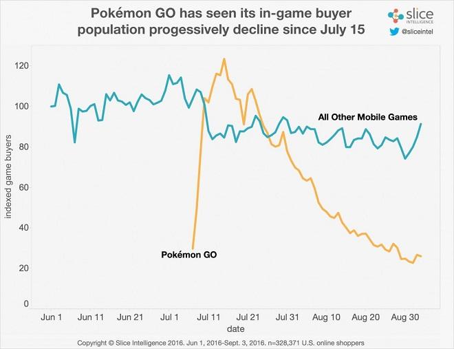 pokemon-go-slice
